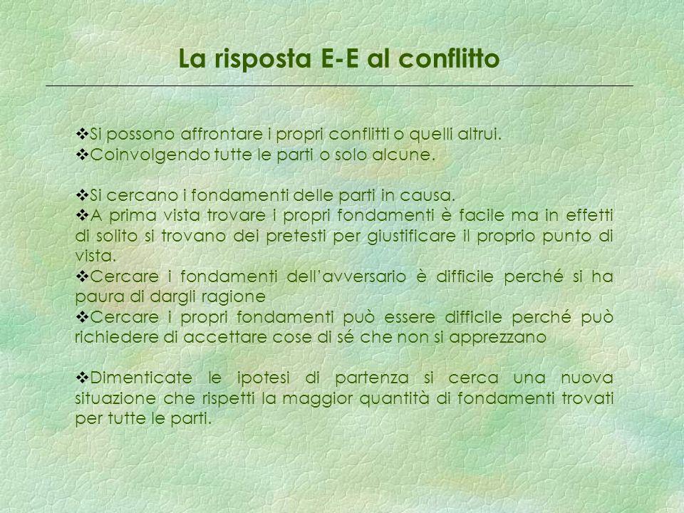 La risposta E-E al conflitto Si possono affrontare i propri conflitti o quelli altrui.