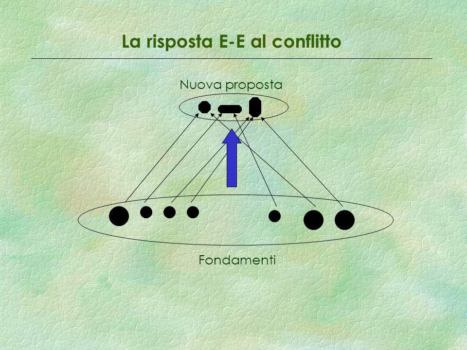 La risposta E-E al conflitto Fondamenti Nuova proposta