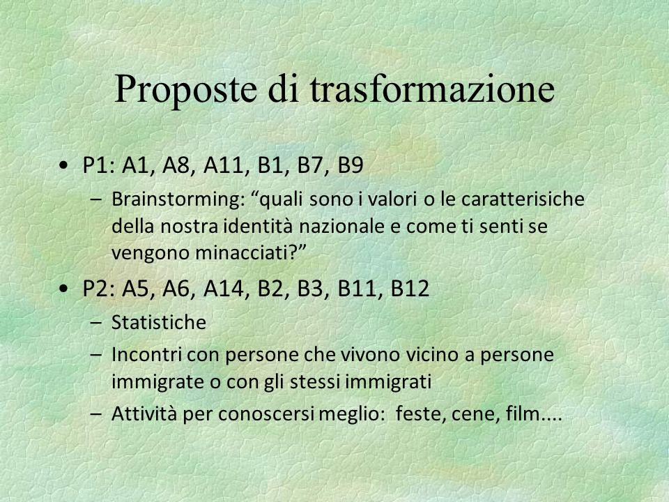 Proposte di trasformazione P1: A1, A8, A11, B1, B7, B9 –Brainstorming: quali sono i valori o le caratterisiche della nostra identità nazionale e come ti senti se vengono minacciati.