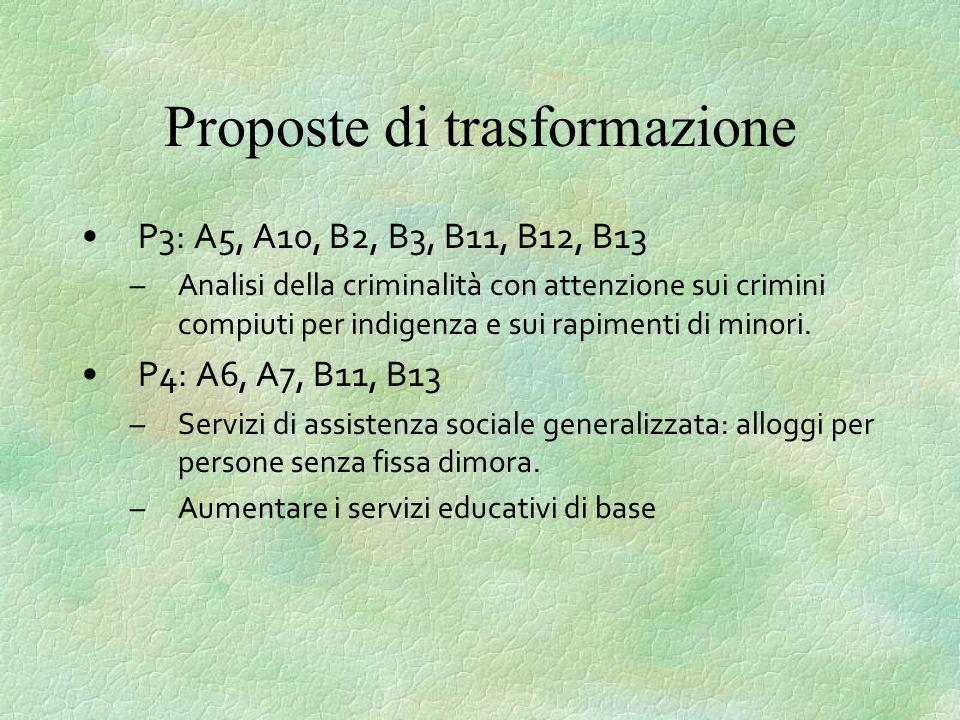 Proposte di trasformazione P3: A5, A10, B2, B3, B11, B12, B13 –Analisi della criminalità con attenzione sui crimini compiuti per indigenza e sui rapimenti di minori.