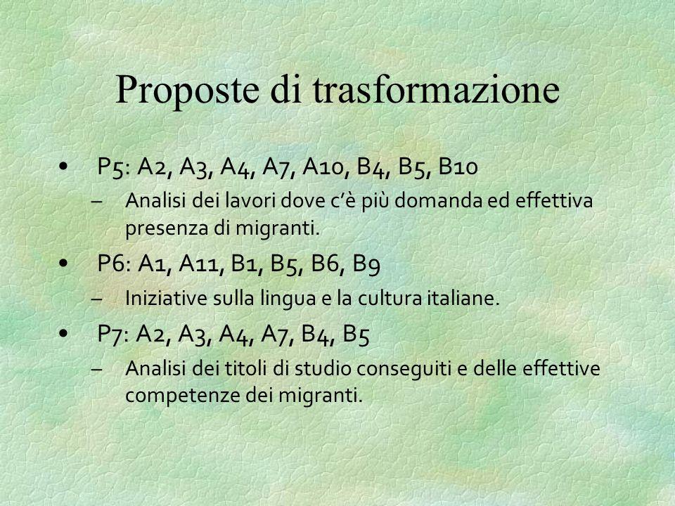 Proposte di trasformazione P5: A2, A3, A4, A7, A10, B4, B5, B10 –Analisi dei lavori dove cè più domanda ed effettiva presenza di migranti.