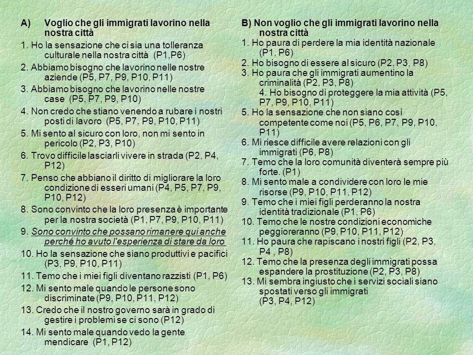 A)Voglio che gli immigrati lavorino nella nostra città 1.