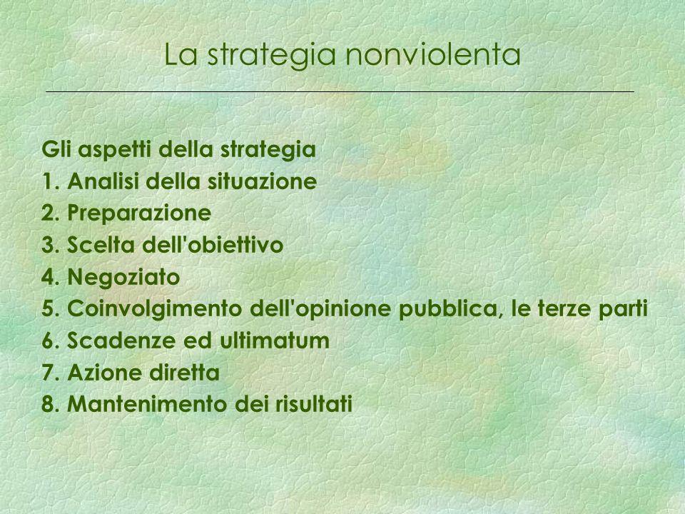 La strategia nonviolenta Gli aspetti della strategia 1.