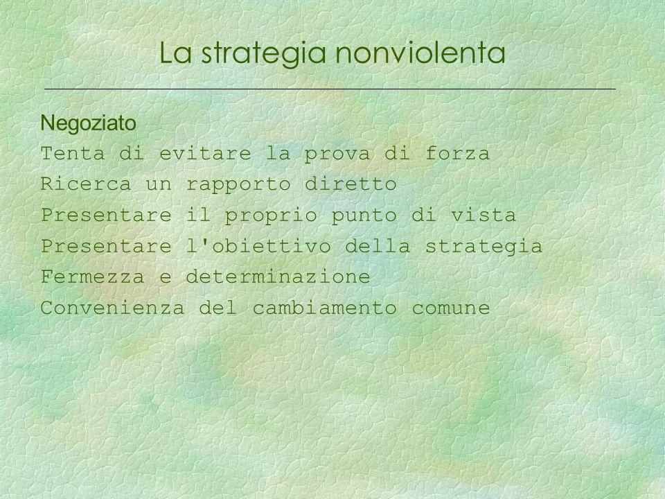 La strategia nonviolenta Negoziato Tenta di evitare la prova di forza Ricerca un rapporto diretto Presentare il proprio punto di vista Presentare l obiettivo della strategia Fermezza e determinazione Convenienza del cambiamento comune