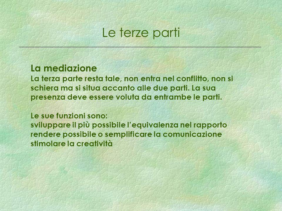 Le terze parti La mediazione La terza parte resta tale, non entra nel conflitto, non si schiera ma si situa accanto alle due parti.