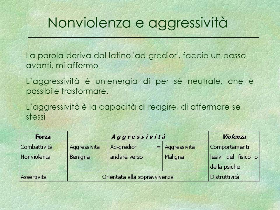 Nonviolenza e aggressività La parola deriva dal latino ad-gredior , faccio un passo avanti, mi affermo Laggressività è un energia di per sé neutrale, che è possibile trasformare.