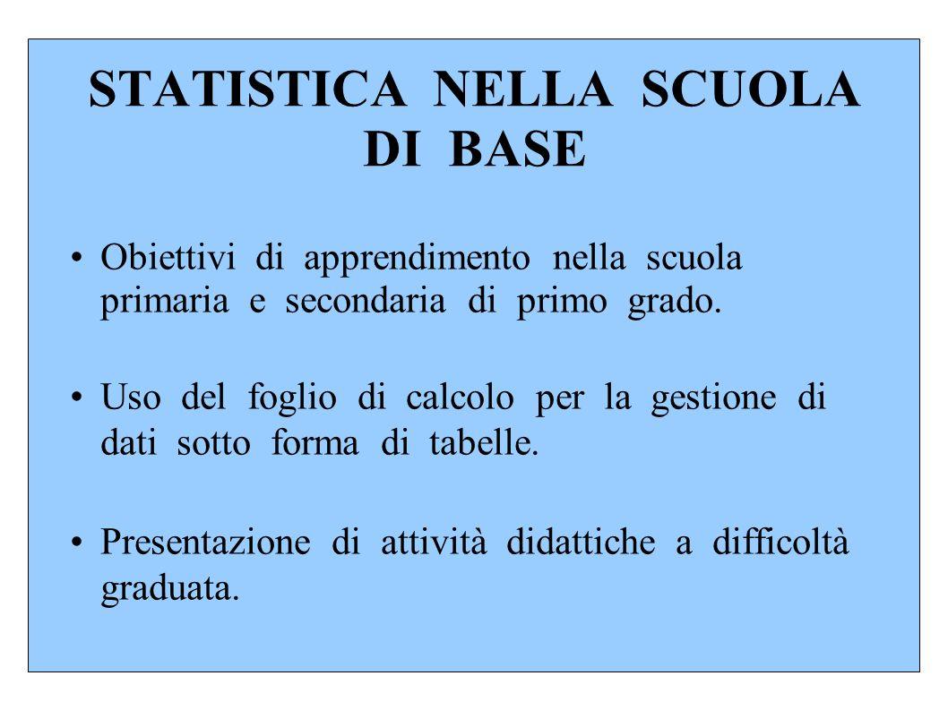 STATISTICA NELLA SCUOLA DI BASE Obiettivi di apprendimento nella scuola primaria e secondaria di primo grado.