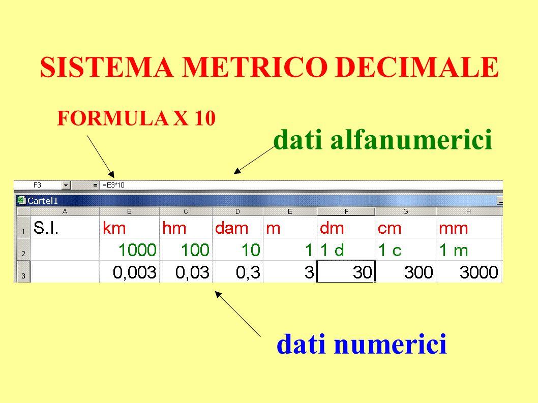 SISTEMA METRICO DECIMALE dati alfanumerici dati numerici FORMULA X 10