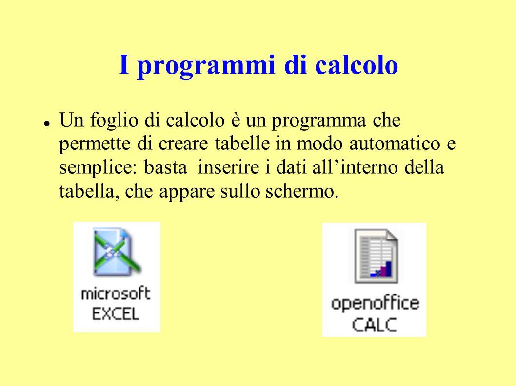 I programmi di calcolo Un foglio di calcolo è un programma che permette di creare tabelle in modo automatico e semplice: basta inserire i dati allinterno della tabella, che appare sullo schermo.