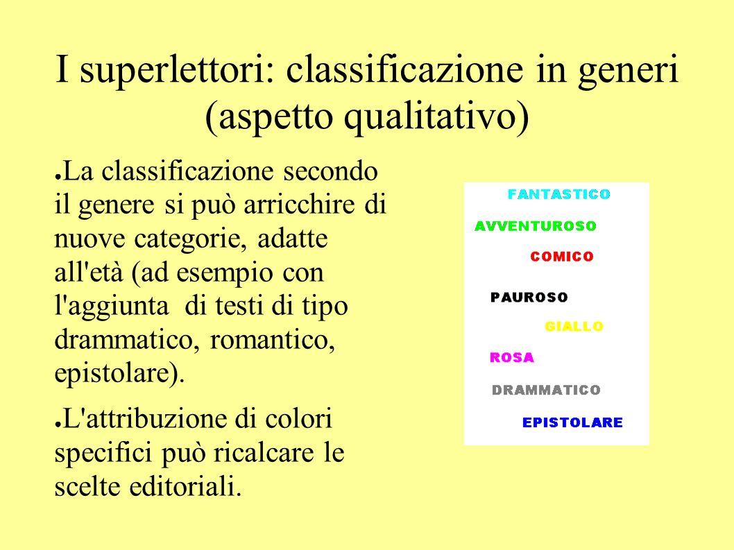 La classificazione secondo il genere si può arricchire di nuove categorie, adatte all età (ad esempio con l aggiunta di testi di tipo drammatico, romantico, epistolare).