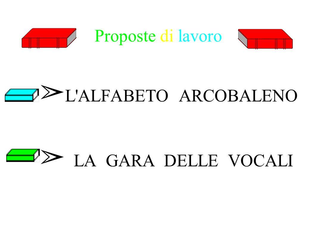 Proposte di lavoro L ALFABETO ARCOBALENO LA GARA DELLE VOCALI