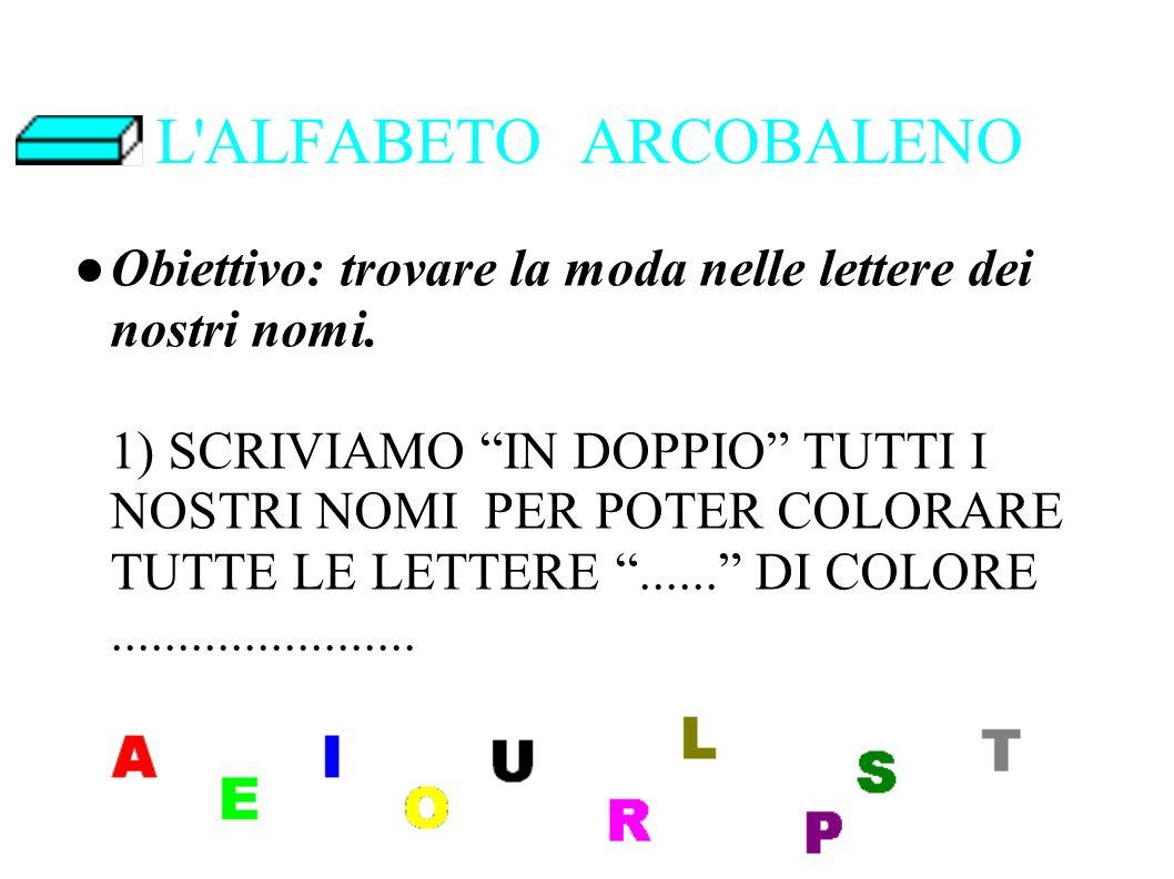 L ALFABETO ARCOBALENO Obiettivo: trovare la moda nelle lettere dei nostri nomi.