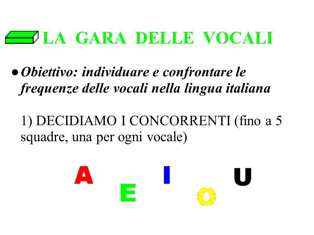 LA GARA DELLE VOCALI Obiettivo: individuare e confrontare le frequenze delle vocali nella lingua italiana 1) DECIDIAMO I CONCORRENTI (fino a 5 squadre, una per ogni vocale)