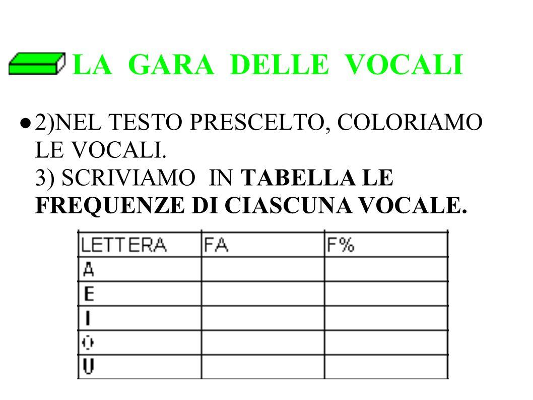 LA GARA DELLE VOCALI 2)NEL TESTO PRESCELTO, COLORIAMO LE VOCALI.