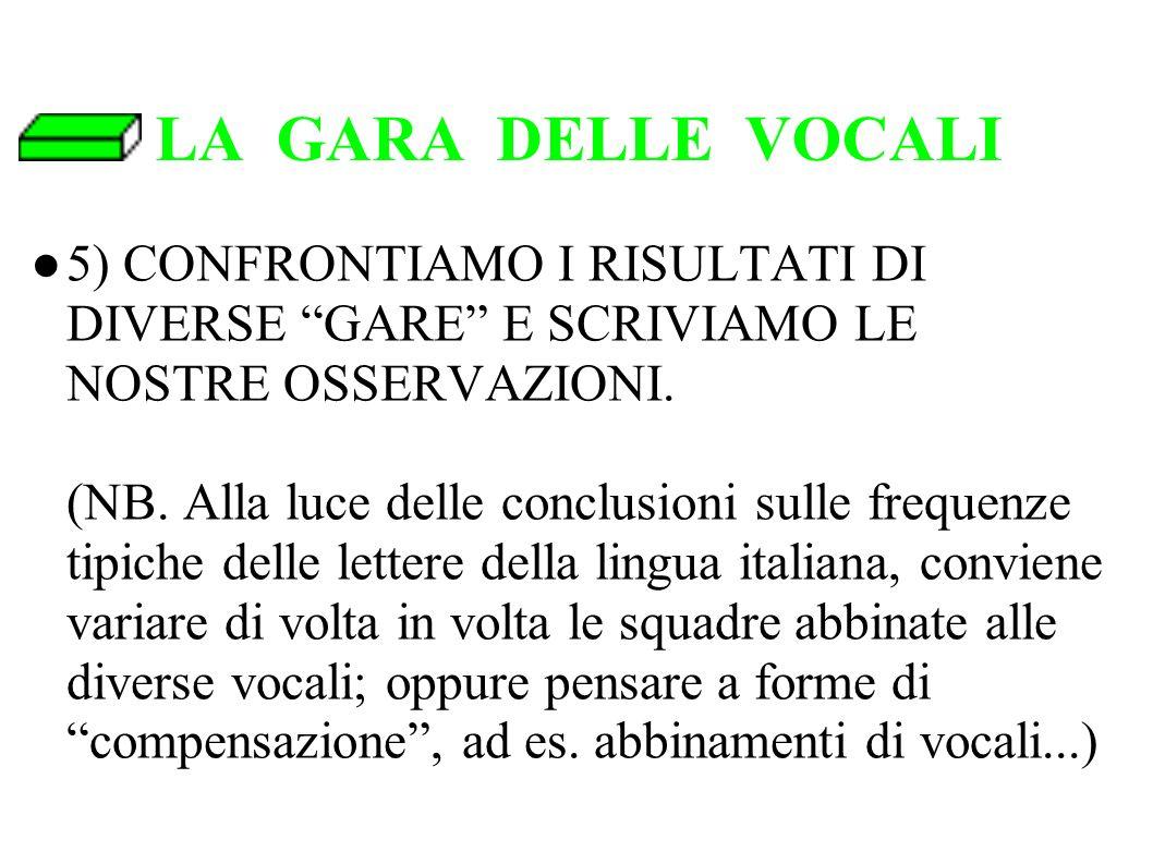 LA GARA DELLE VOCALI 5) CONFRONTIAMO I RISULTATI DI DIVERSE GARE E SCRIVIAMO LE NOSTRE OSSERVAZIONI.