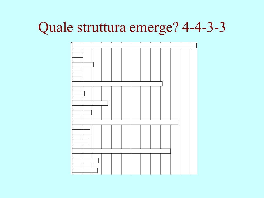 Quale struttura emerge? 4-4-3-3