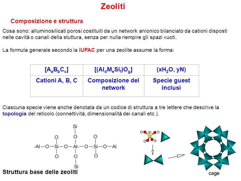 Zeoliti Composizione e struttura Cosa sono: alluminosilicati porosi costituiti da un network anionico bilanciato da cationi disposti nelle cavità o canali della stuttura, senza per nulla riempire gli spazi vuoti.