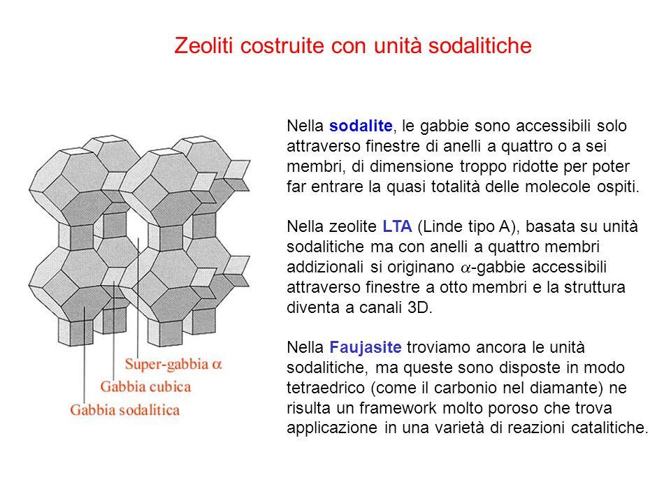 Nella sodalite, le gabbie sono accessibili solo attraverso finestre di anelli a quattro o a sei membri, di dimensione troppo ridotte per poter far entrare la quasi totalità delle molecole ospiti.