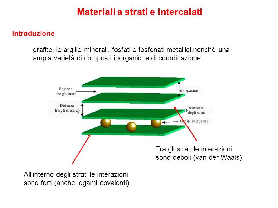 Materiali a strati e intercalati grafite, le argille minerali, fosfati e fosfonati metallici,nonché una ampia varietà di composti inorganici e di coordinazione.