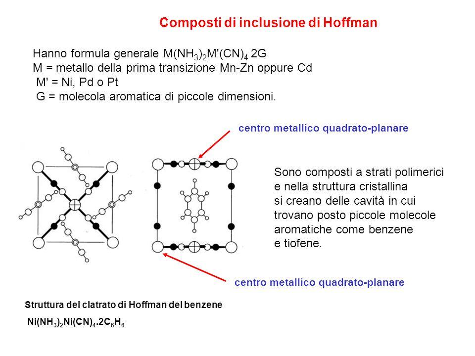 Composti di inclusione di Hoffman Hanno formula generale M(NH 3 ) 2 M (CN) 4 2G M = metallo della prima transizione Mn-Zn oppure Cd M = Ni, Pd o Pt G = molecola aromatica di piccole dimensioni.