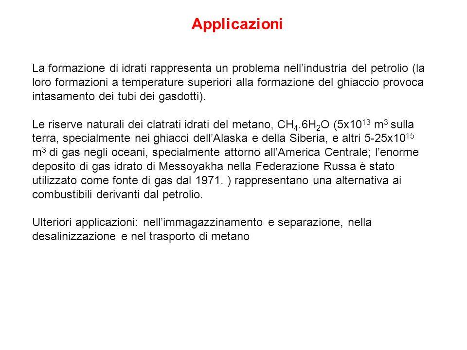Le zeoliti di tipo MFI nellindustria petrolifera Sintesi e diffusione selettiva del p-xilene (rispetto agli altri isomeri) mediante la ZSM-5.