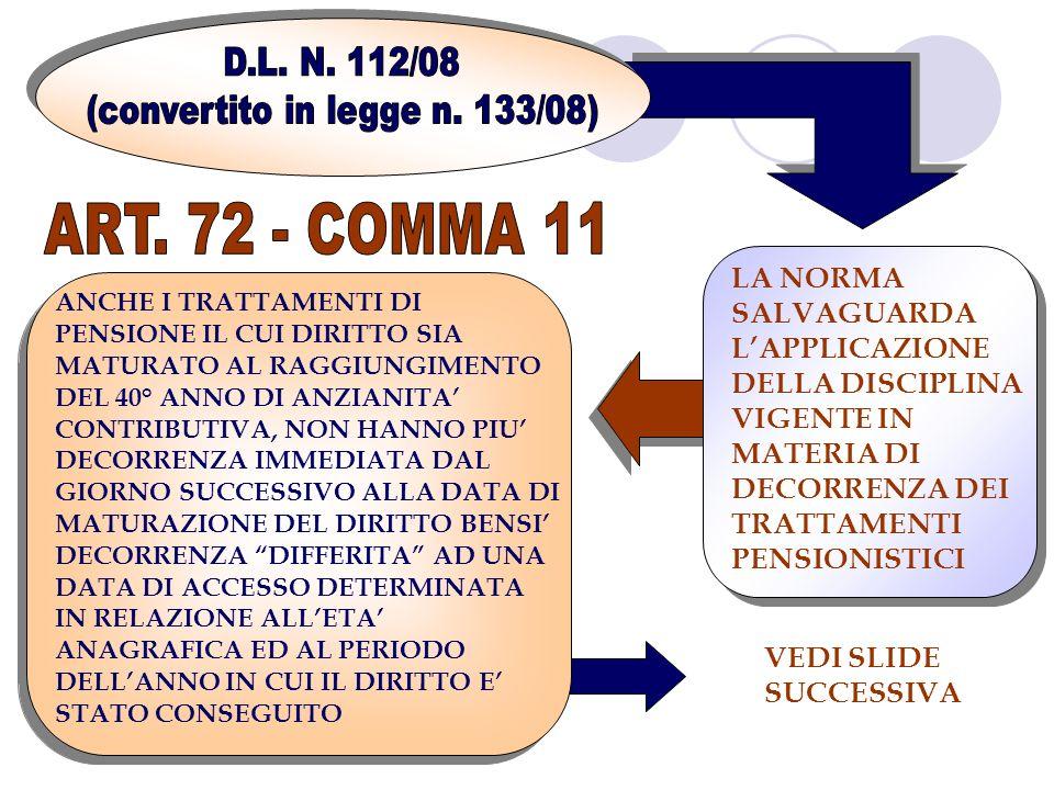 LA NORMA SALVAGUARDA LAPPLICAZIONE DELLA DISCIPLINA VIGENTE IN MATERIA DI DECORRENZA DEI TRATTAMENTI PENSIONISTICI ANCHE I TRATTAMENTI DI PENSIONE IL CUI DIRITTO SIA MATURATO AL RAGGIUNGIMENTO DEL 40° ANNO DI ANZIANITA CONTRIBUTIVA, NON HANNO PIU DECORRENZA IMMEDIATA DAL GIORNO SUCCESSIVO ALLA DATA DI MATURAZIONE DEL DIRITTO BENSI DECORRENZA DIFFERITA AD UNA DATA DI ACCESSO DETERMINATA IN RELAZIONE ALLETA ANAGRAFICA ED AL PERIODO DELLANNO IN CUI IL DIRITTO E STATO CONSEGUITO VEDI SLIDE SUCCESSIVA