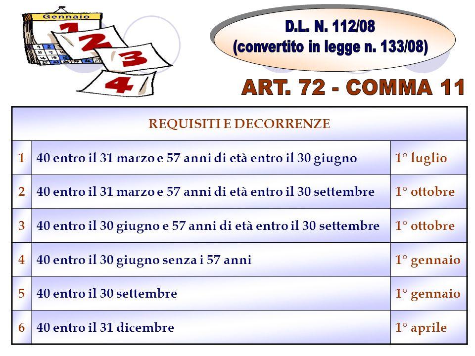 NECESSITA DI EFFETTUAZIONE DI CONGUAGLI ECONOMICI data di entrata in vigore del decreto legge n.