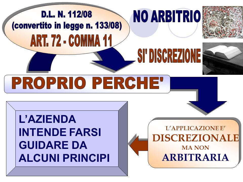 LAPPLICAZIONE E DISCREZIONALE MA NON ARBITRARIA LAZIENDA INTENDE FARSI GUIDARE DA ALCUNI PRINCIPI