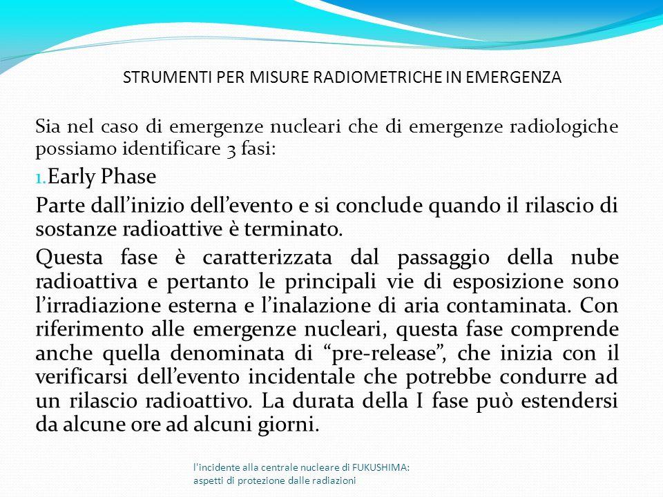 Sia nel caso di emergenze nucleari che di emergenze radiologiche possiamo identificare 3 fasi: 1. Early Phase Parte dallinizio dellevento e si conclud