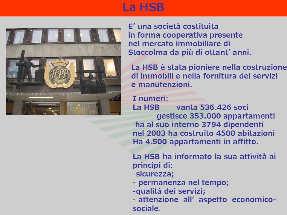 La HSB E una società costituita in forma cooperativa presente nel mercato immobiliare di Stoccolma da più di ottant anni. La HSB è stata pioniere nell