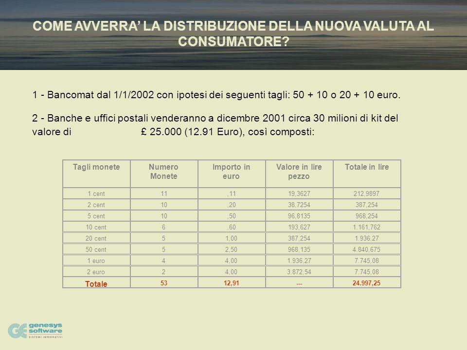QUAL E LA DATA DI MESSA IN CIRCOLAZIONE DELLE MONETE E DELLE BANCONOTE IN EURO.