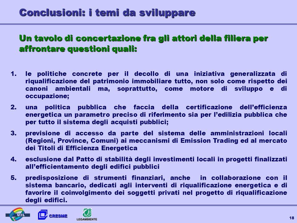 CRESME 18 Conclusioni: i temi da sviluppare 1.le politiche concrete per il decollo di una iniziativa generalizzata di riqualificazione del patrimonio