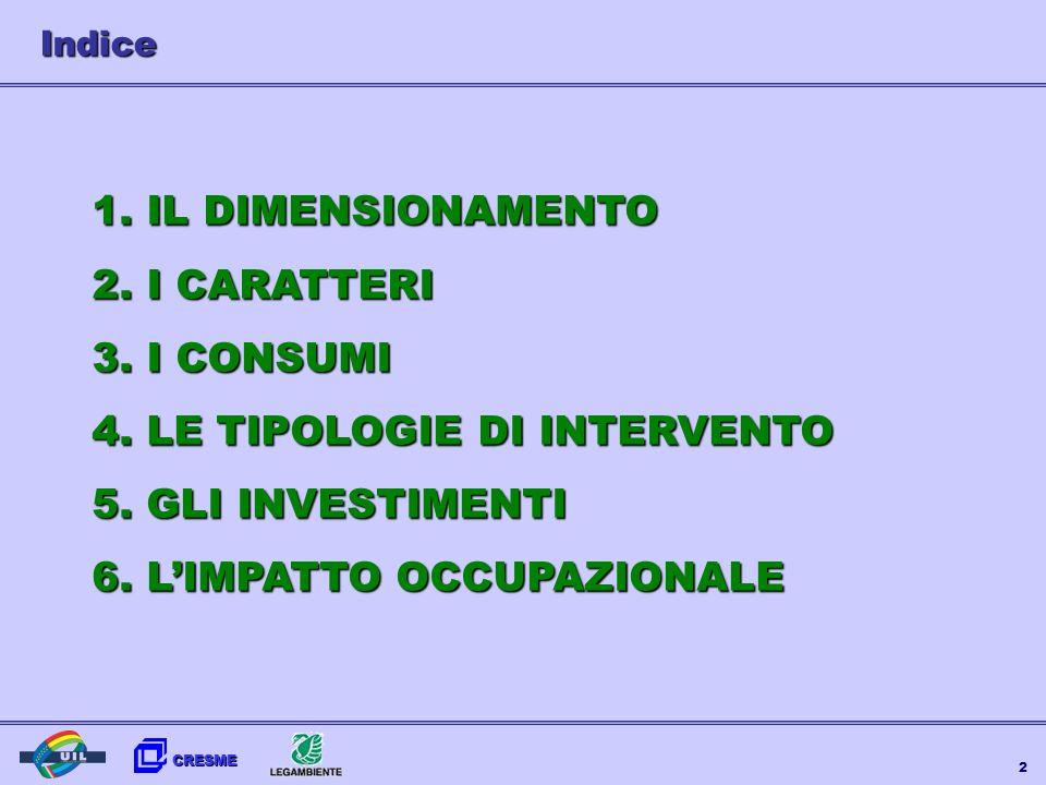 CRESME 2 1. IL DIMENSIONAMENTO 2. I CARATTERI 3. I CONSUMI 4. LE TIPOLOGIE DI INTERVENTO 5. GLI INVESTIMENTI 6. LIMPATTO OCCUPAZIONALE Indice