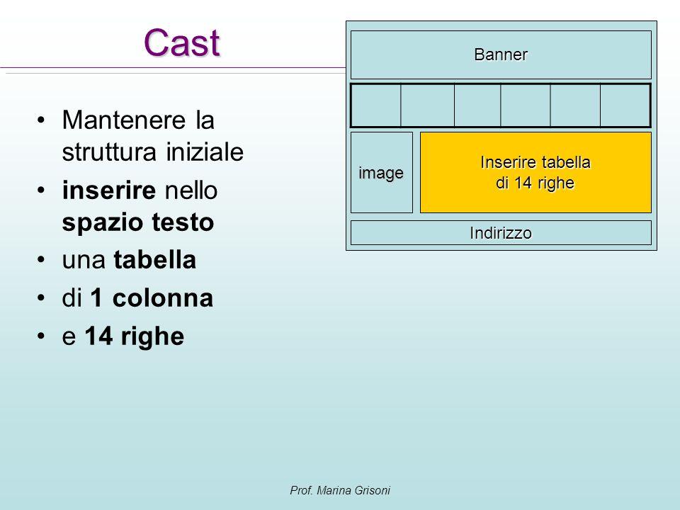 Prof. Marina Grisoni Cast Mantenere la struttura iniziale inserire nello spazio testo una tabella di 1 colonna e 14 righe Banner Inserire tabella di 1