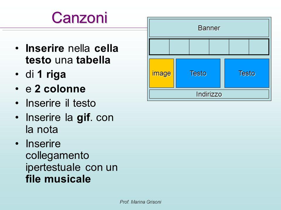 Prof. Marina Grisoni Canzoni Inserire nella cella testo una tabella di 1 riga e 2 colonne Inserire il testo Inserire la gif. con la nota Inserire coll