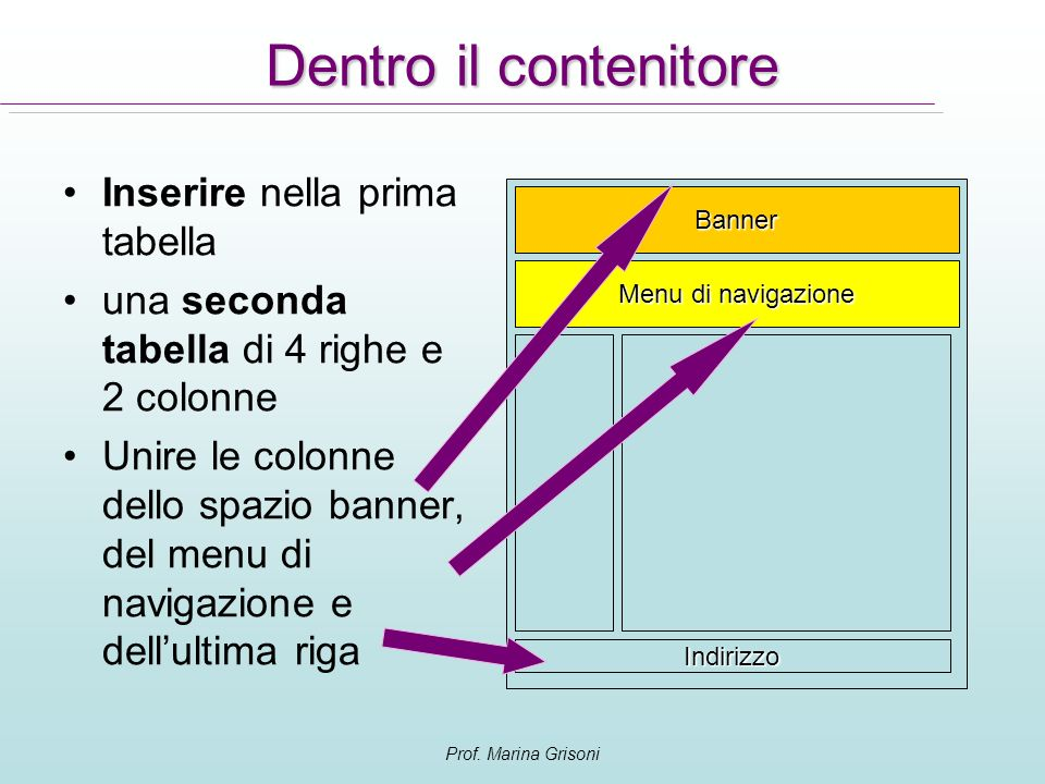 Prof. Marina Grisoni Dentro il contenitore Inserire nella prima tabella una seconda tabella di 4 righe e 2 colonne Unire le colonne dello spazio banne