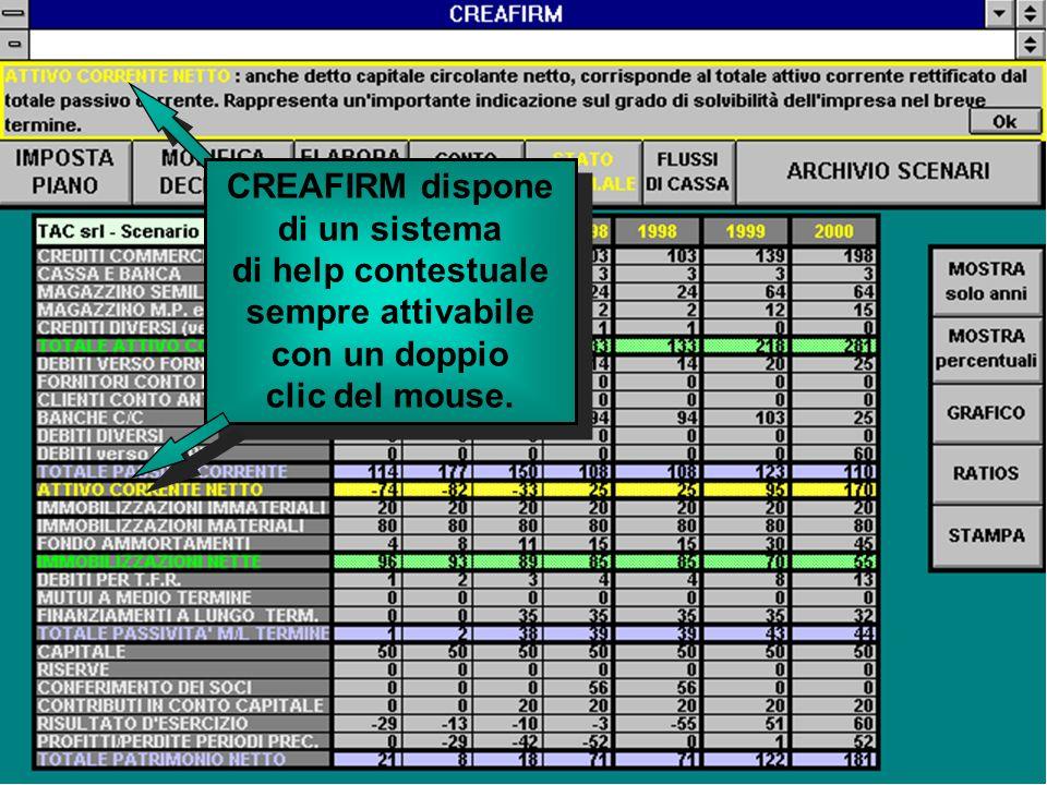 CREAFIRM dispone di un sistema di help contestuale sempre attivabile con un doppio clic del mouse.