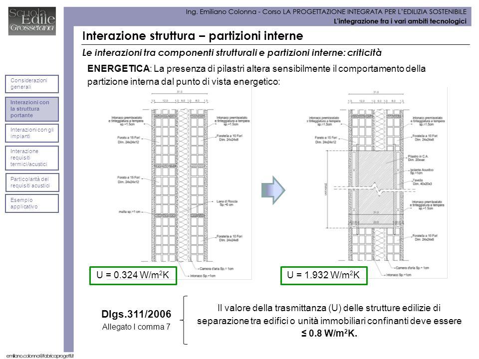 Interazione struttura – partizioni interne Le interazioni tra componenti strutturali e partizioni interne: criticità ENERGETICA: La presenza di pilastri altera sensibilmente il comportamento della partizione interna dal punto di vista energetico: U = 0.324 W/m 2 KU = 1.932 W/m 2 K Il valore della trasmittanza (U) delle strutture edilizie di separazione tra edifici o unità immobiliari confinanti deve essere 0.8 W/m 2 K.