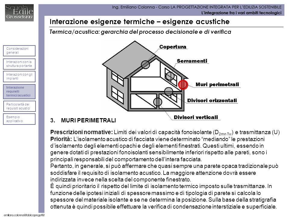 Interazione esigenze termiche – esigenze acustiche Termica/acustica: gerarchia del processo decisionale e di verifica 3.MURI PERIMETRALI Prescrizioni