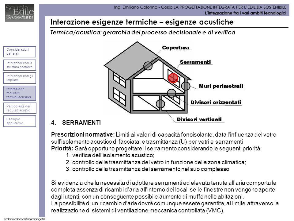 Interazione esigenze termiche – esigenze acustiche Termica/acustica: gerarchia del processo decisionale e di verifica 4.SERRAMENTI Prescrizioni normat