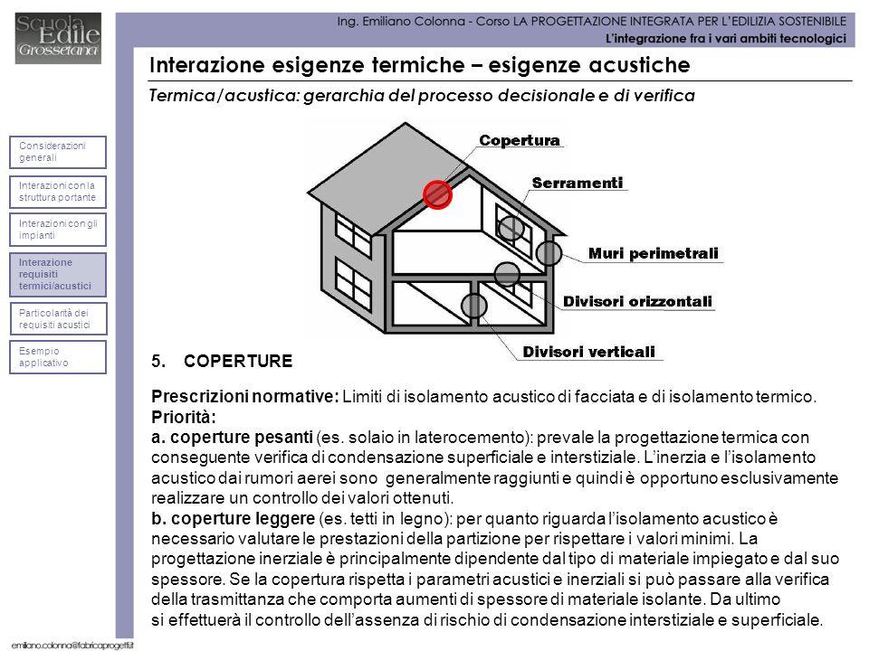 Interazione esigenze termiche – esigenze acustiche Termica/acustica: gerarchia del processo decisionale e di verifica 5.COPERTURE Prescrizioni normati