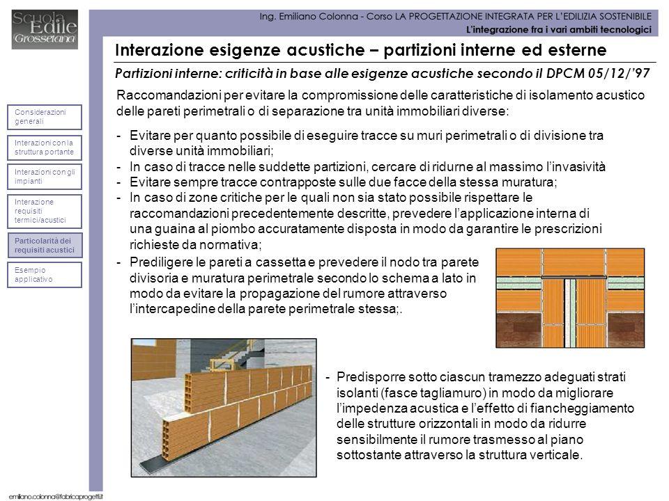 Interazione esigenze acustiche – partizioni interne ed esterne Partizioni interne: criticità in base alle esigenze acustiche secondo il DPCM 05/12/97