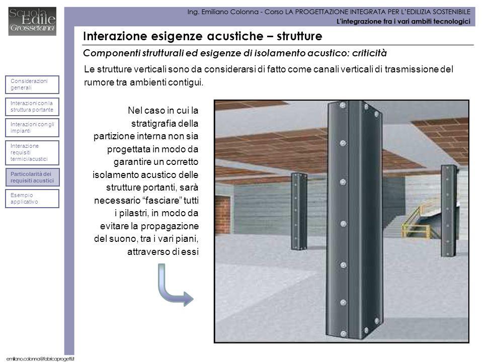 Interazione esigenze acustiche – strutture Le strutture verticali sono da considerarsi di fatto come canali verticali di trasmissione del rumore tra ambienti contigui.