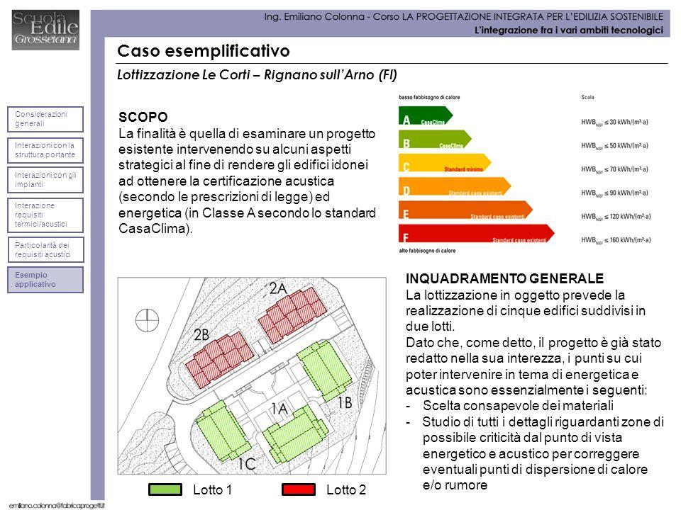 Caso esemplificativo Lottizzazione Le Corti – Rignano sullArno (FI) Lotto 1Lotto 2 SCOPO La finalità è quella di esaminare un progetto esistente inter