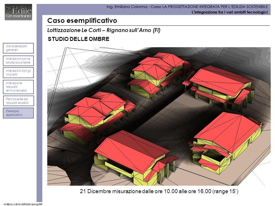 Caso esemplificativo Lottizzazione Le Corti – Rignano sullArno (FI) STUDIO DELLE OMBRE 21 Dicembre misurazione dalle ore 10.00 alle ore 16.00 (range 1