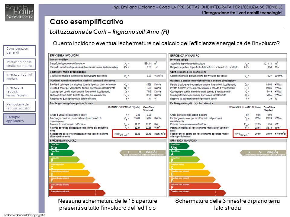 Caso esemplificativo Lottizzazione Le Corti – Rignano sullArno (FI) Quanto incidono eventuali schermature nel calcolo dellefficienza energetica dellin