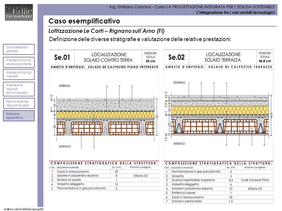 Caso esemplificativo Lottizzazione Le Corti – Rignano sullArno (FI) Definizione delle diverse stratigrafie e valutazione delle relative prestazioni: I