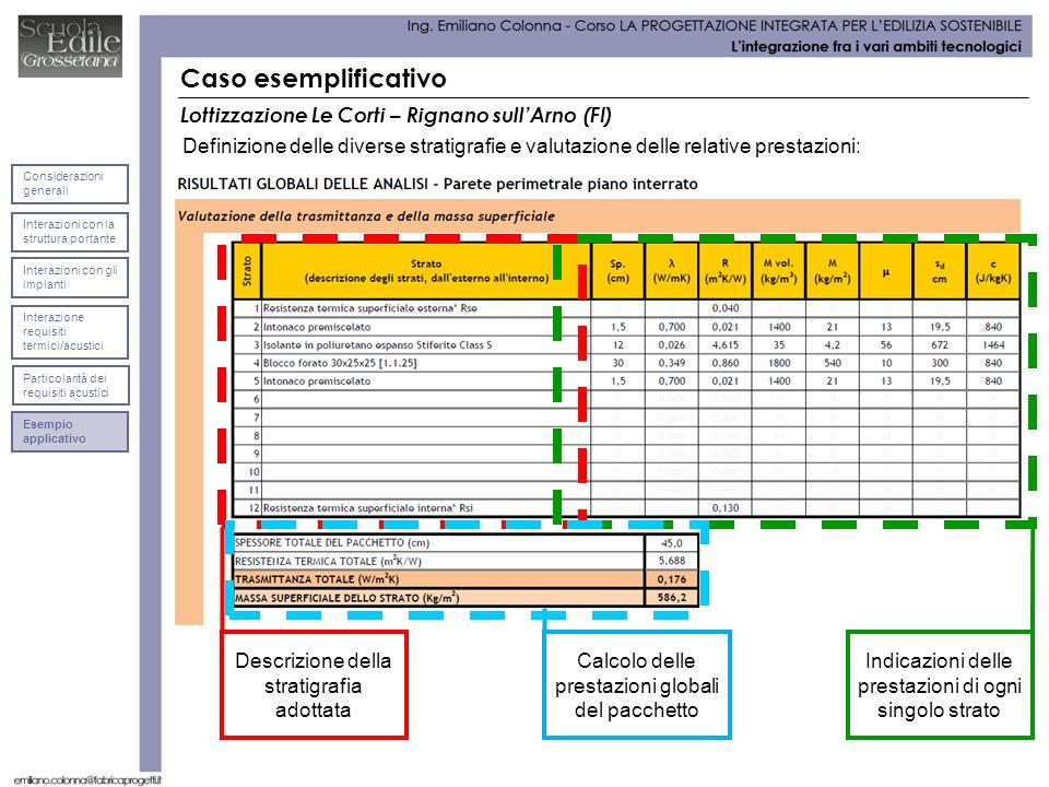 Caso esemplificativo Lottizzazione Le Corti – Rignano sullArno (FI) Definizione delle diverse stratigrafie e valutazione delle relative prestazioni: D