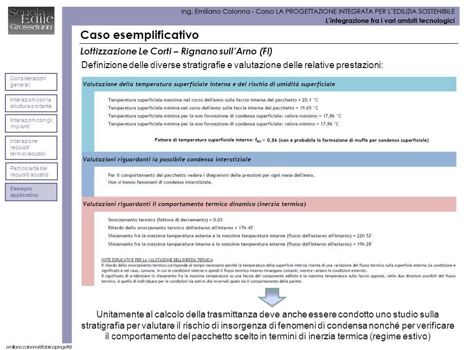 Caso esemplificativo Lottizzazione Le Corti – Rignano sullArno (FI) Definizione delle diverse stratigrafie e valutazione delle relative prestazioni: U
