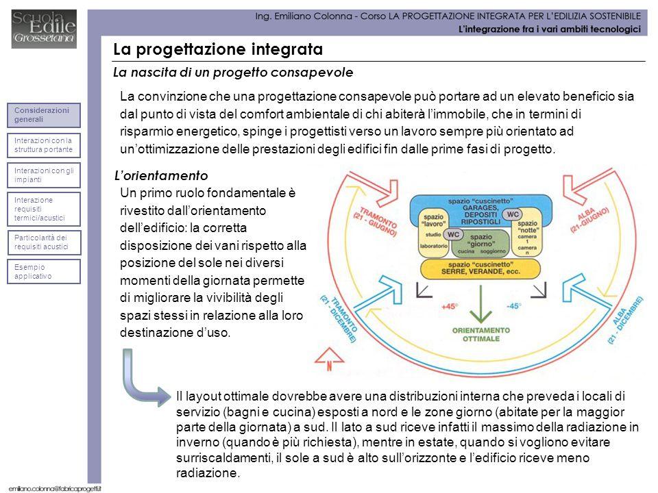 La progettazione integrata La nascita di un progetto consapevole La convinzione che una progettazione consapevole può portare ad un elevato beneficio